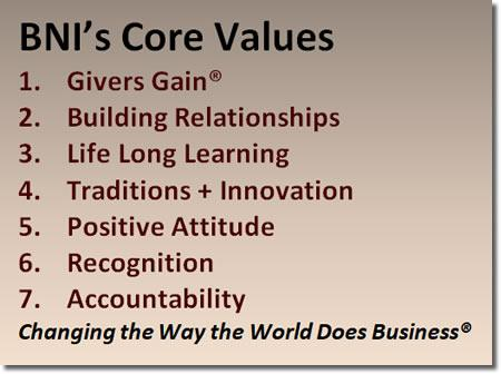 BNI of the Ozarks Core Values